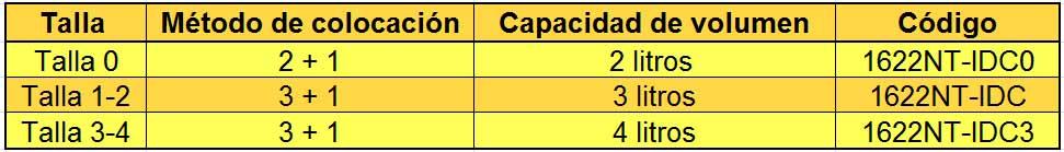 TablabolsaslateralesIDC.jpg